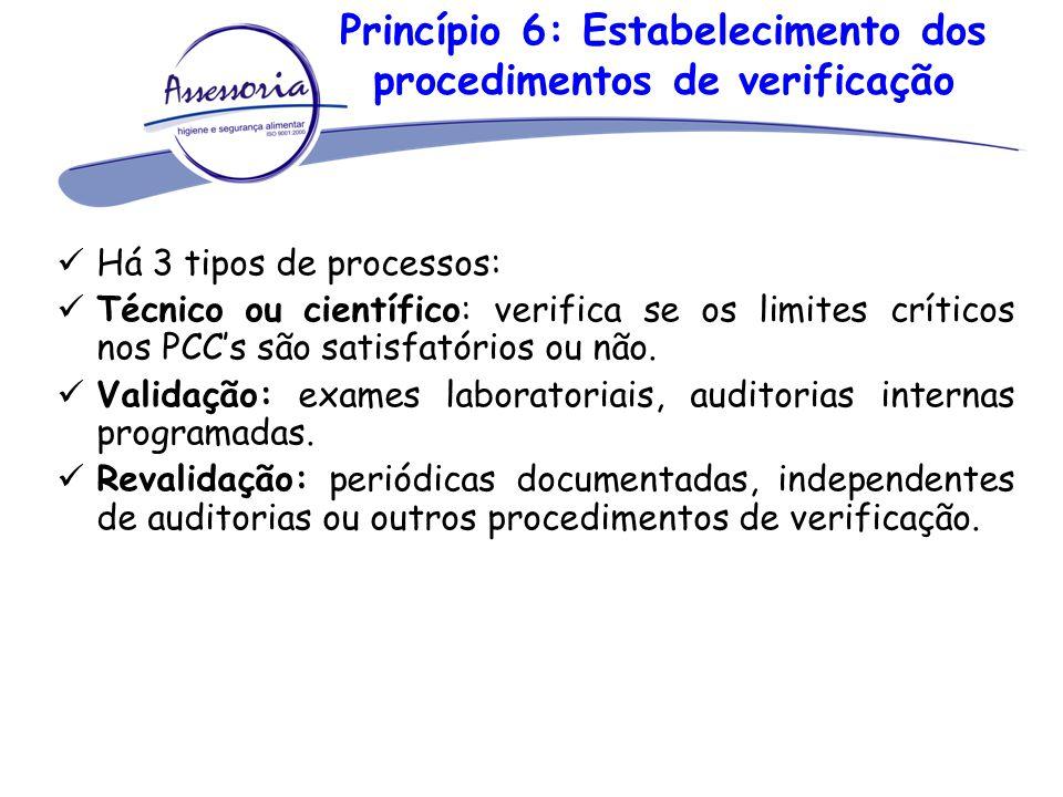 Princípio 6: Estabelecimento dos procedimentos de verificação Há 3 tipos de processos: Técnico ou científico: verifica se os limites críticos nos PCC'