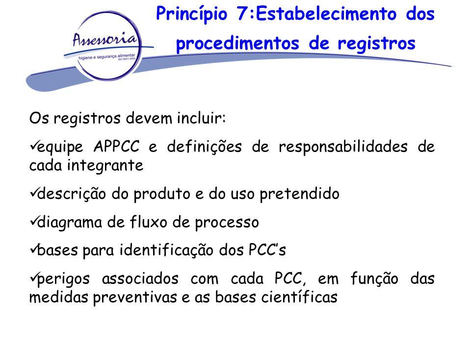 Princípio 7:Estabelecimento dos procedimentos de registros Os registros devem incluir: equipe APPCC e definições de responsabilidades de cada integran