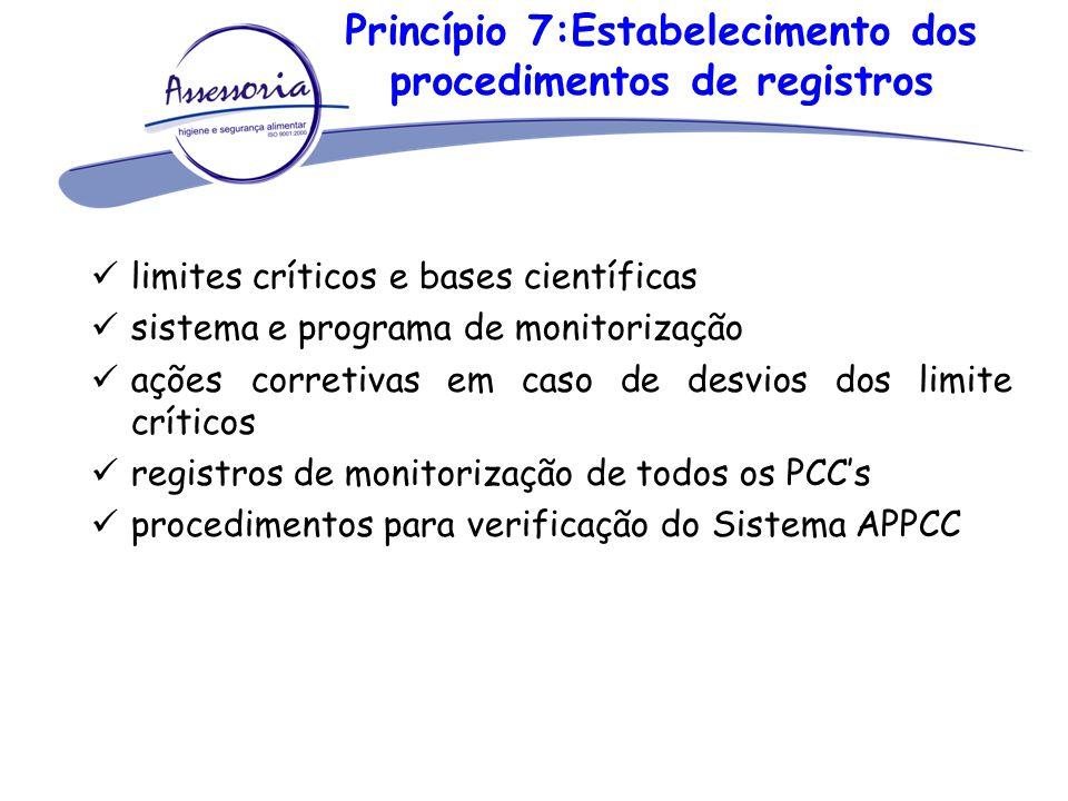 Princípio 7:Estabelecimento dos procedimentos de registros limites críticos e bases científicas sistema e programa de monitorização ações corretivas e