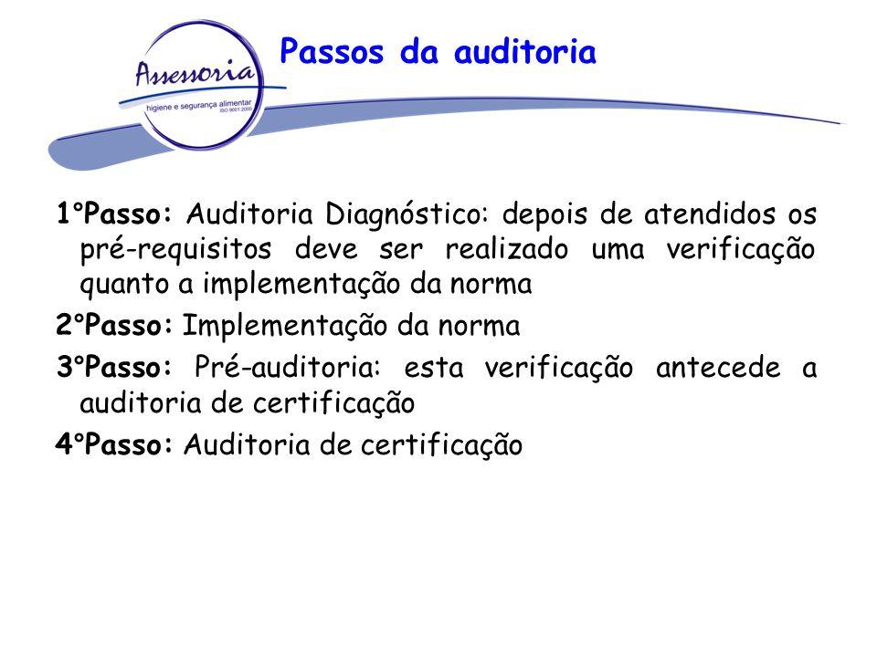 Passos da auditoria 1°Passo: Auditoria Diagnóstico: depois de atendidos os pré-requisitos deve ser realizado uma verificação quanto a implementação da