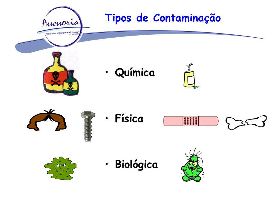 Bactérias(Ex.:coliformes fecais) Vírus(Hepatite A) Fungos(bolores e leveduras) Parasitas (T.saginata) Microrganismos