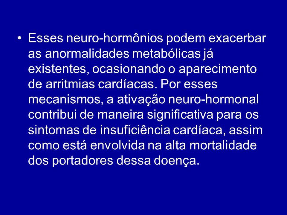 Esses neuro-hormônios podem exacerbar as anormalidades metabólicas já existentes, ocasionando o aparecimento de arritmias cardíacas. Por esses mecanis