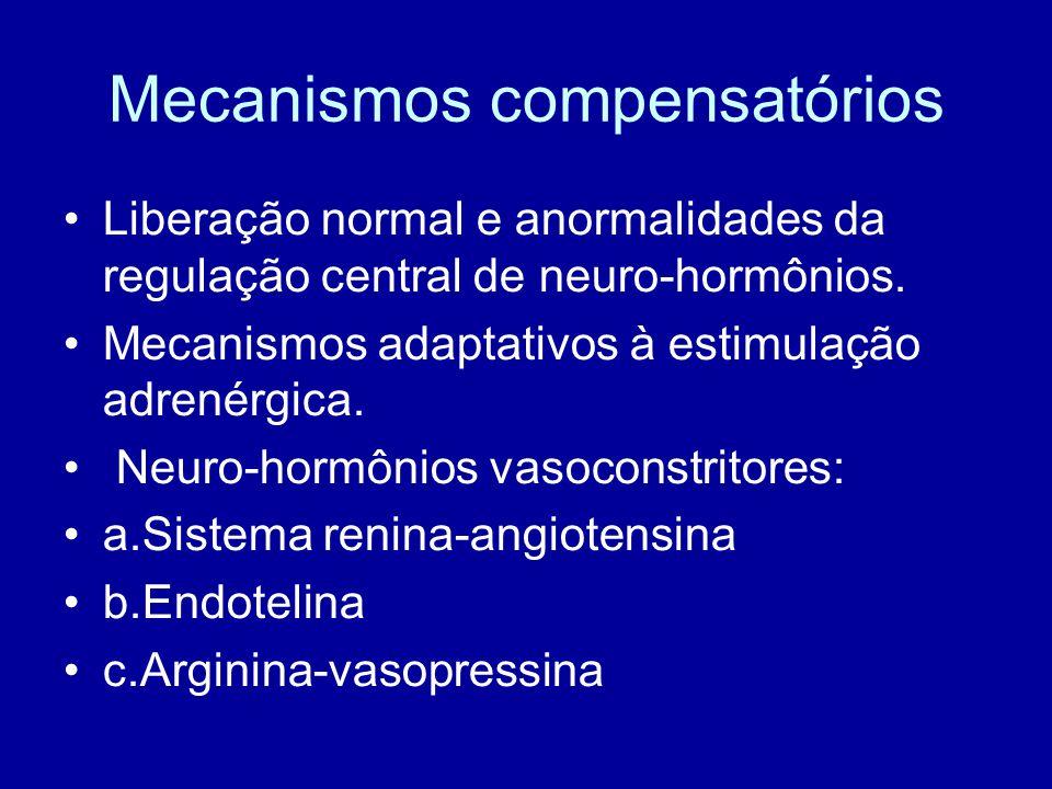 Mecanismos compensatórios Liberação normal e anormalidades da regulação central de neuro-hormônios. Mecanismos adaptativos à estimulação adrenérgica.