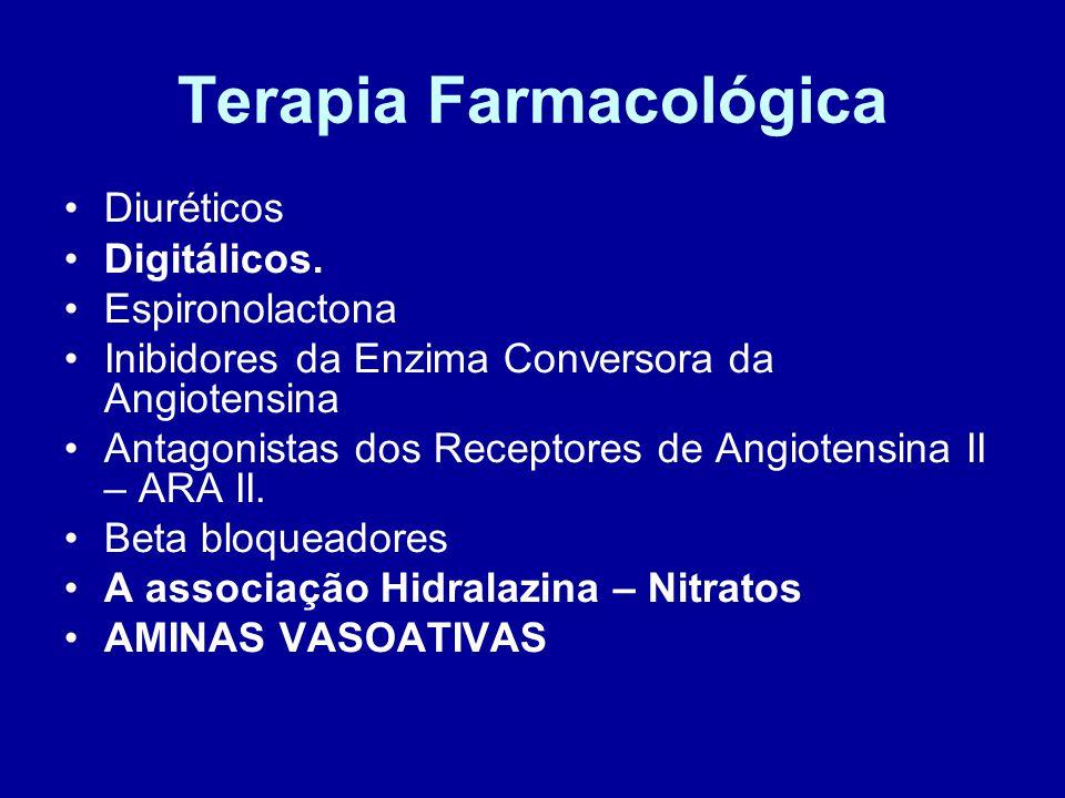 Terapia Farmacológica Diuréticos Digitálicos. Espironolactona Inibidores da Enzima Conversora da Angiotensina Antagonistas dos Receptores de Angiotens