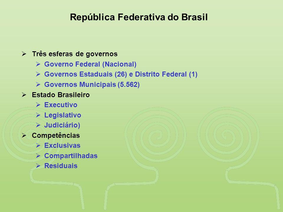 """""""SAÚDE"""" É DESENVOLVIMENTO NO VALE DO RIBEIRA República Federativa do Brasil  Três esferas de governos  Governo Federal (Nacional)  Governos Estadua"""