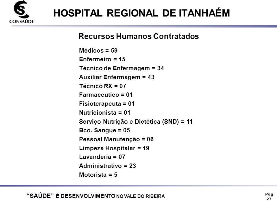 """""""SAÚDE"""" É DESENVOLVIMENTO NO VALE DO RIBEIRA Pág 27 HOSPITAL REGIONAL DE ITANHAÉM Recursos Humanos Contratados Médicos = 59 Enfermeiro = 15 Técnico de"""
