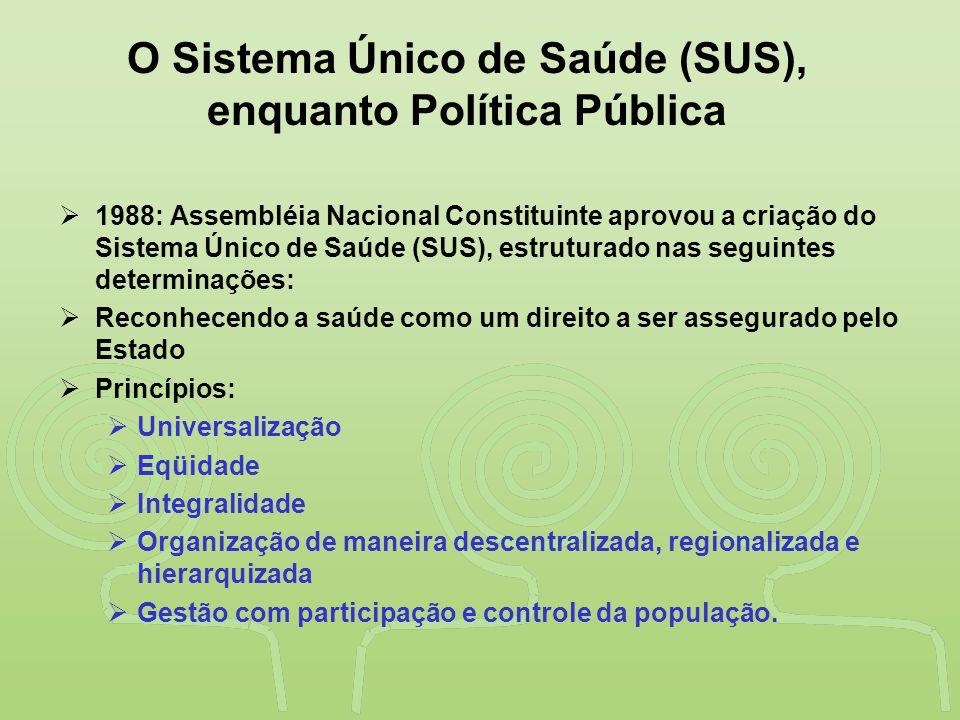 """""""SAÚDE"""" É DESENVOLVIMENTO NO VALE DO RIBEIRA O Sistema Único de Saúde (SUS), enquanto Política Pública  1988: Assembléia Nacional Constituinte aprovo"""