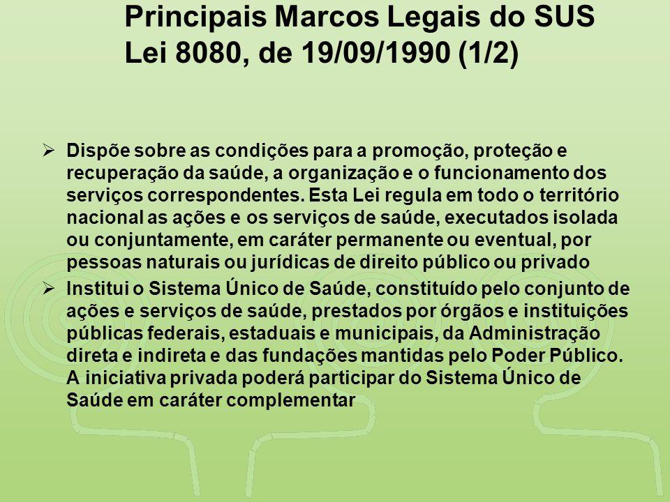 """""""SAÚDE"""" É DESENVOLVIMENTO NO VALE DO RIBEIRA Principais Marcos Legais do SUS Lei 8080, de 19/09/1990 (1/2)  Dispõe sobre as condições para a promoção"""