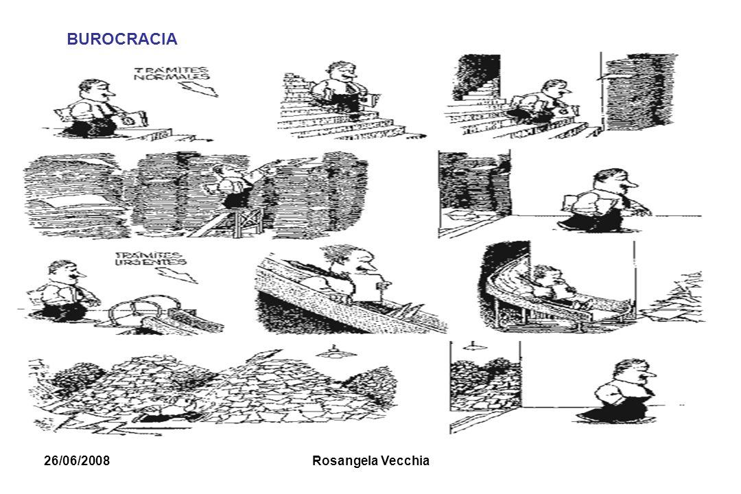 26/06/2008 Rosangela Vecchia Burocracia A burocrata apaixona-se pelo burocrata; A burocrata casa-se com o burocrata, e......