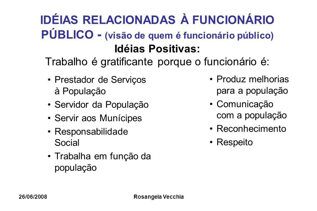 26/06/2008 Rosangela Vecchia IDÉIAS RELACIONADAS À FUNCIONÁRIO PÚBLICO - (visão de quem é funcionário público) Idéias Positivas: Trabalho é gratifican
