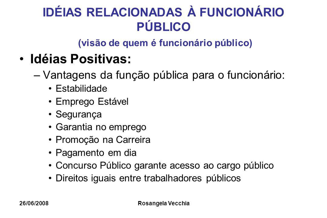26/06/2008 Rosangela Vecchia IDÉIAS RELACIONADAS À FUNCIONÁRIO PÚBLICO (visão de quem é funcionário público) Idéias Positivas: –Vantagens da função pú