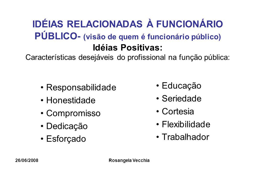 26/06/2008 Rosangela Vecchia IDÉIAS RELACIONADAS À FUNCIONÁRIO PÚBLICO- (visão de quem é funcionário público) Idéias Positivas: Características desejá