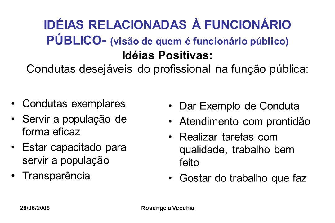 26/06/2008 Rosangela Vecchia IDÉIAS RELACIONADAS À FUNCIONÁRIO PÚBLICO - (visão de quem é funcionário público) Idéias Positivas: Condutas desejáveis d
