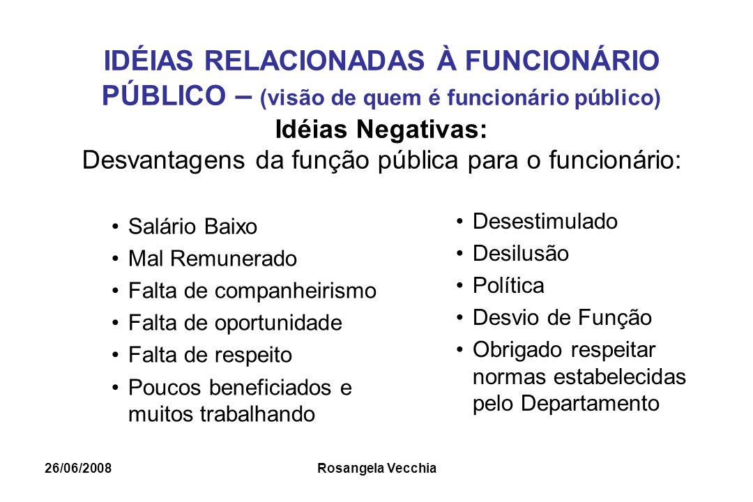 26/06/2008 Rosangela Vecchia IDÉIAS RELACIONADAS À FUNCIONÁRIO PÚBLICO – (visão de quem é funcionário público) Idéias Negativas: Desvantagens da funçã