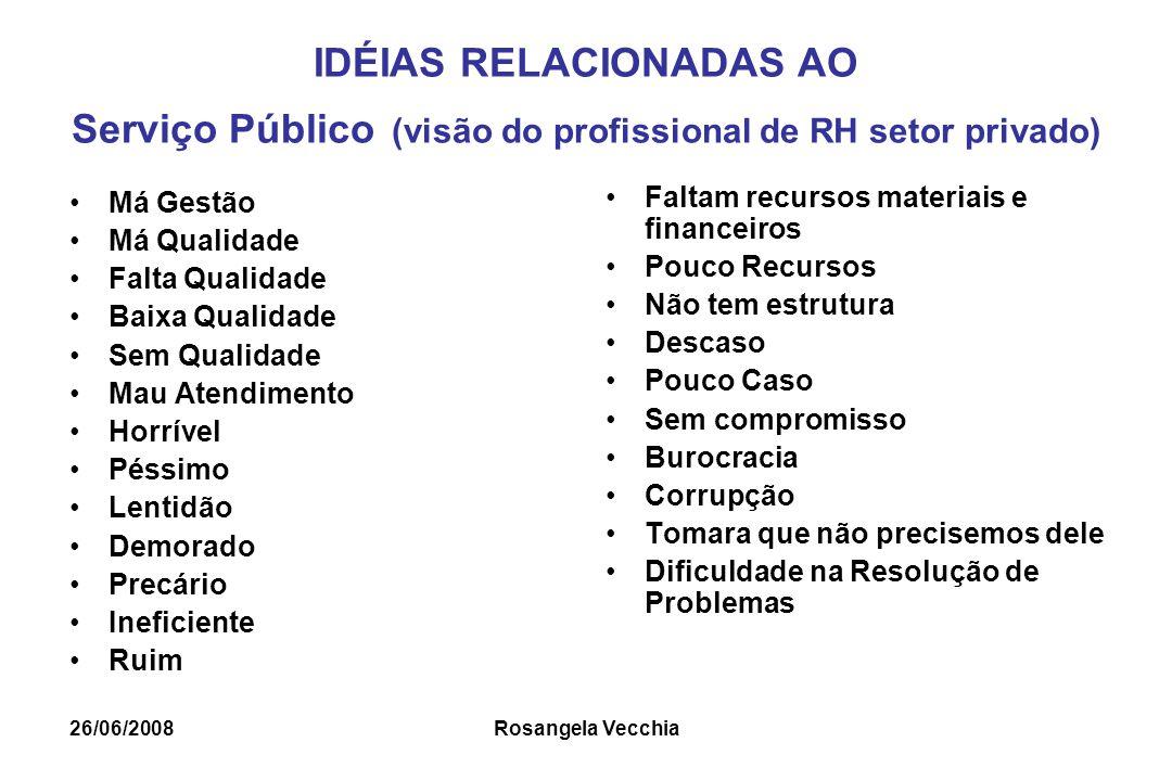 26/06/2008 Rosangela Vecchia IDÉIAS RELACIONADAS AO Serviço Público (visão do profissional de RH setor privado) Má Gestão Má Qualidade Falta Qualidade