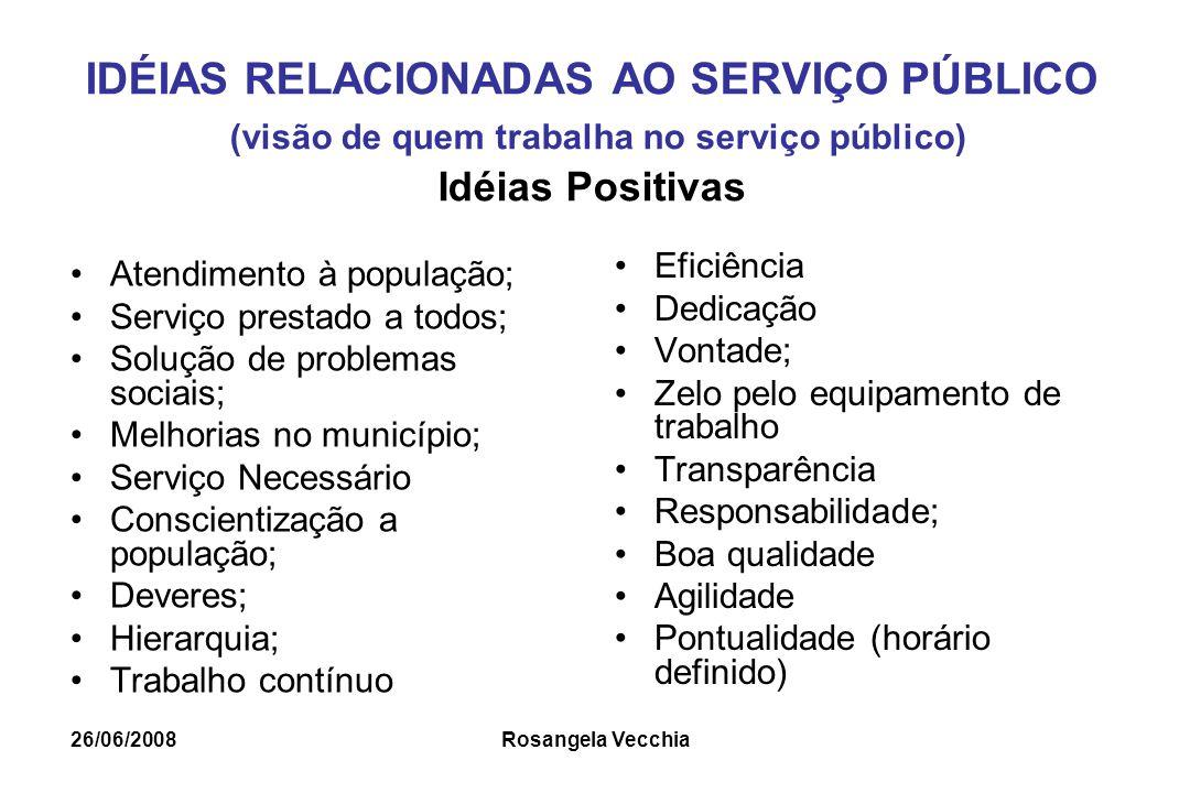 26/06/2008 Rosangela Vecchia IDÉIAS RELACIONADAS AO SERVIÇO PÚBLICO (visão de quem trabalha no serviço público) Idéias Positivas Atendimento à populaç