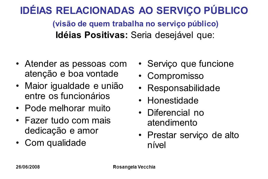 26/06/2008 Rosangela Vecchia IDÉIAS RELACIONADAS AO SERVIÇO PÚBLICO (visão de quem trabalha no serviço público) Idéias Positivas: Seria desejável que: