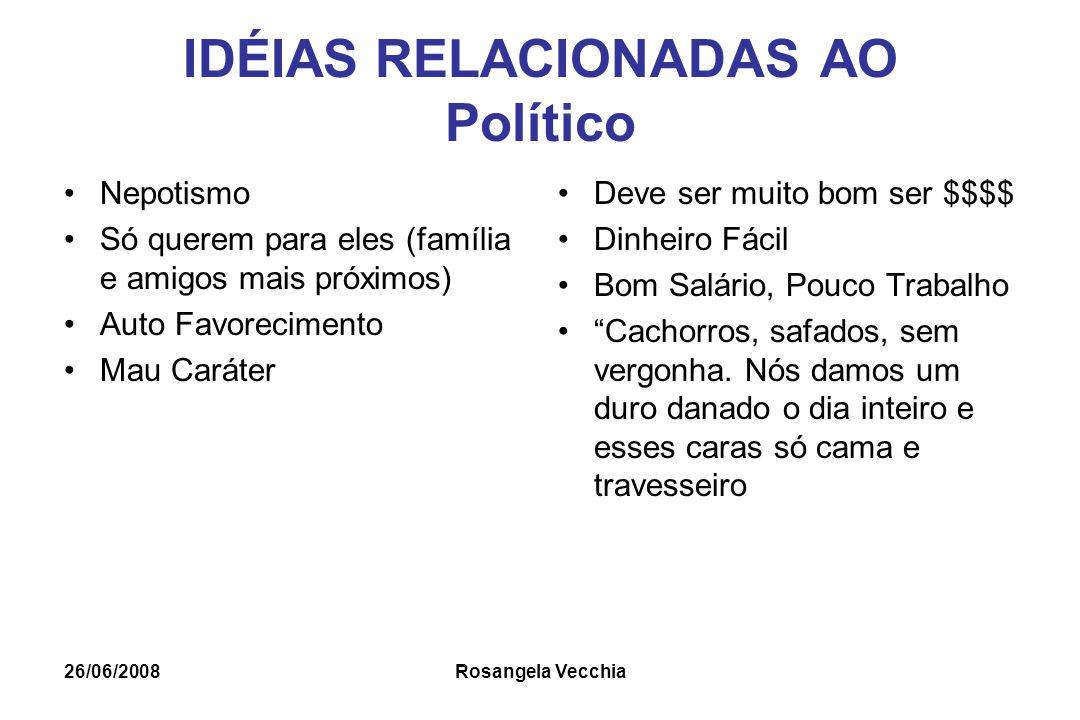 26/06/2008 Rosangela Vecchia IDÉIAS RELACIONADAS AO Político Nepotismo Só querem para eles (família e amigos mais próximos) Auto Favorecimento Mau Car