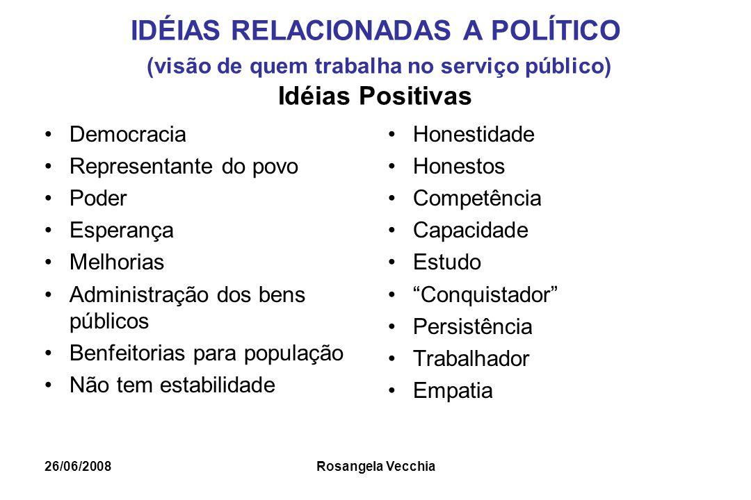 26/06/2008 Rosangela Vecchia IDÉIAS RELACIONADAS A POLÍTICO (visão de quem trabalha no serviço público) Idéias Positivas Democracia Representante do p