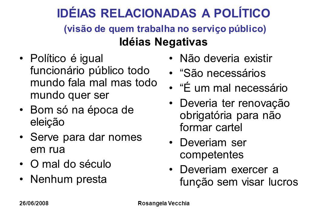 26/06/2008 Rosangela Vecchia IDÉIAS RELACIONADAS A POLÍTICO (visão de quem trabalha no serviço público) Idéias Negativas Político é igual funcionário