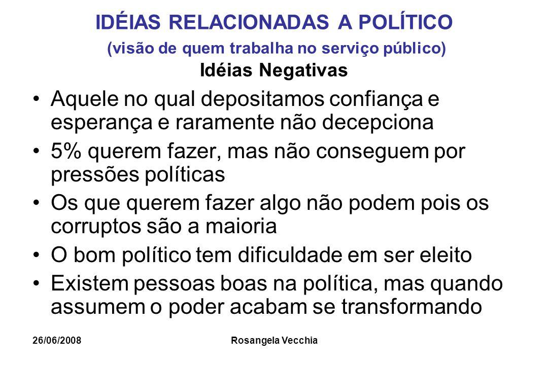 26/06/2008 Rosangela Vecchia IDÉIAS RELACIONADAS A POLÍTICO (visão de quem trabalha no serviço público) Idéias Negativas Aquele no qual depositamos co