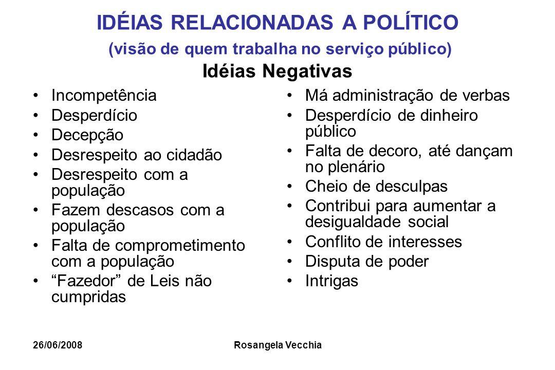 26/06/2008 Rosangela Vecchia IDÉIAS RELACIONADAS A POLÍTICO (visão de quem trabalha no serviço público) Idéias Negativas Incompetência Desperdício Dec