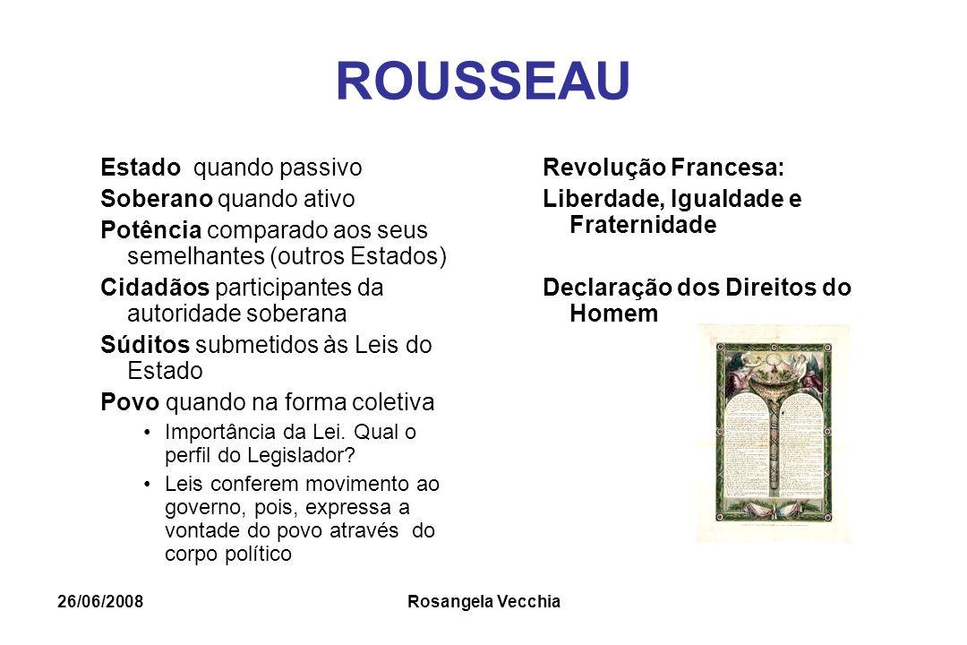 26/06/2008 Rosangela Vecchia ROUSSEAU Estado quando passivo Soberano quando ativo Potência comparado aos seus semelhantes (outros Estados) Cidadãos pa