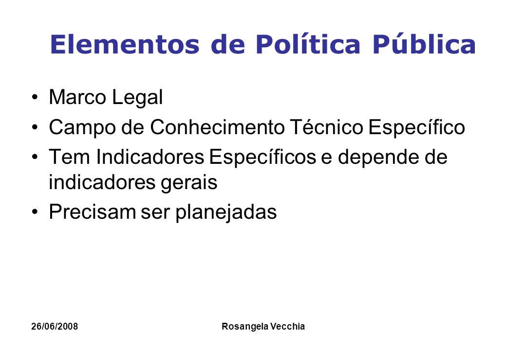 26/06/2008 Rosangela Vecchia Elementos de Política Pública Marco Legal Campo de Conhecimento Técnico Específico Tem Indicadores Específicos e depende