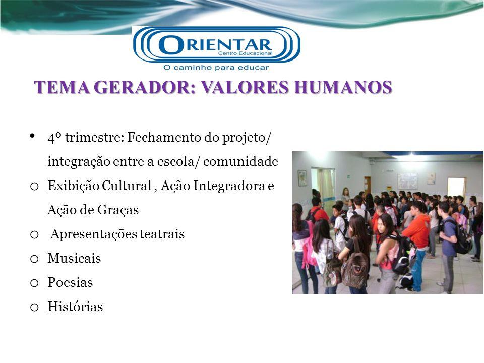 TEMA GERADOR: VALORES HUMANOS 4º trimestre: Fechamento do projeto/ integração entre a escola/ comunidade o Exibição Cultural, Ação Integradora e Ação