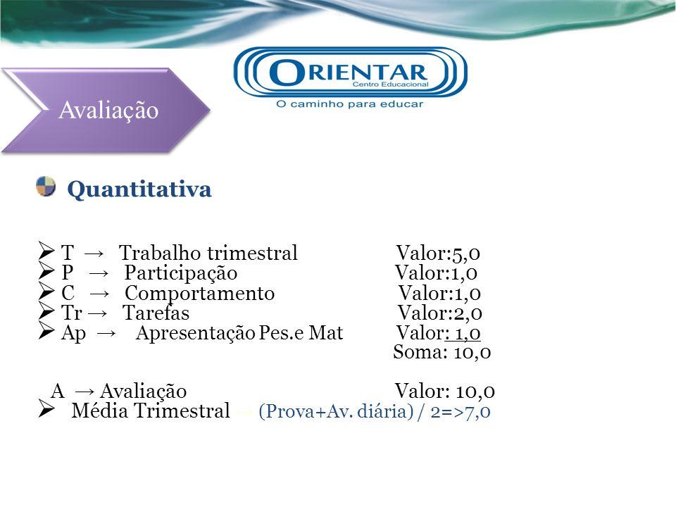 Quantitativa  T → Trabalho trimestral Valor:5,0  P → Participação Valor:1,0  C → Comportamento Valor:1,0  Tr → Tarefas Valor:2,0  Ap → Apresentaç