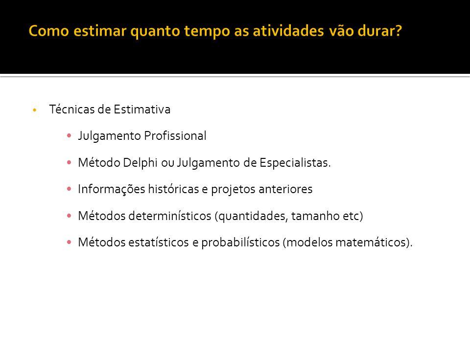 Técnicas de Estimativa Julgamento Profissional Método Delphi ou Julgamento de Especialistas. Informações históricas e projetos anteriores Métodos dete