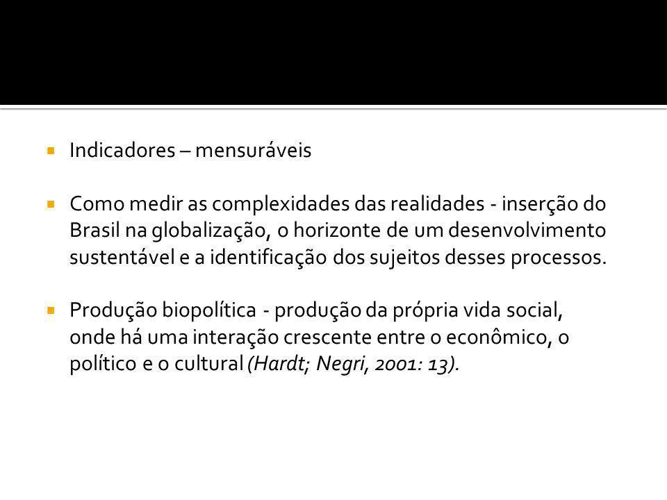  Indicadores – mensuráveis  Como medir as complexidades das realidades - inserção do Brasil na globalização, o horizonte de um desenvolvimento suste