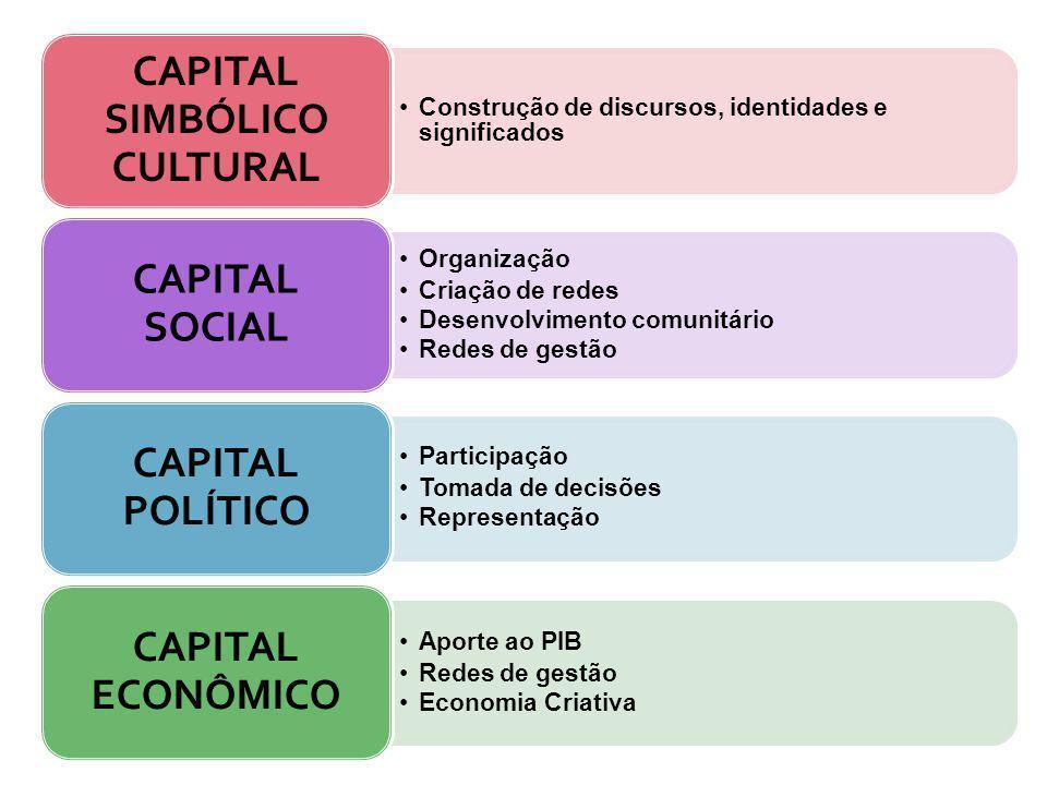  Indicadores – mensuráveis  Como medir as complexidades das realidades - inserção do Brasil na globalização, o horizonte de um desenvolvimento sustentável e a identificação dos sujeitos desses processos.