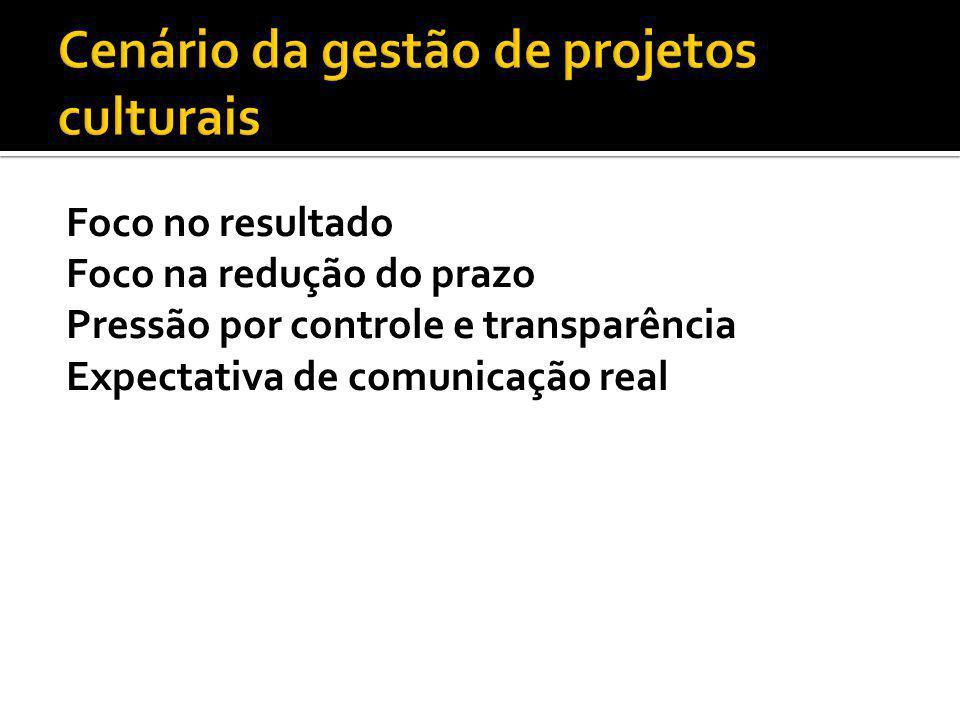 Foco no resultado Foco na redução do prazo Pressão por controle e transparência Expectativa de comunicação real