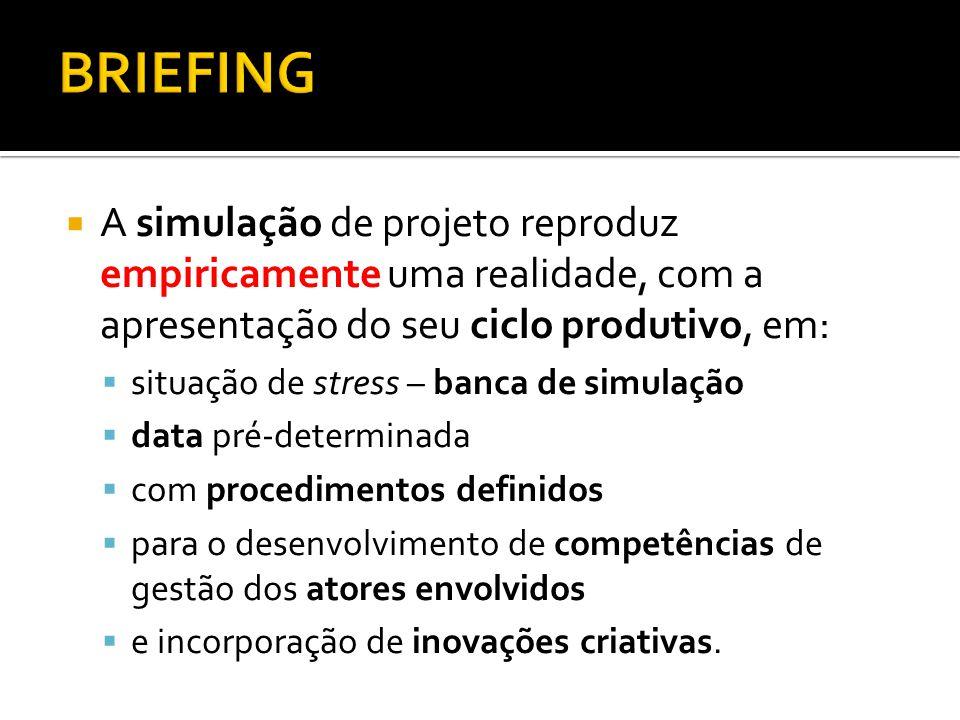  A simulação de projeto reproduz empiricamente uma realidade, com a apresentação do seu ciclo produtivo, em:  situação de stress – banca de simulaçã