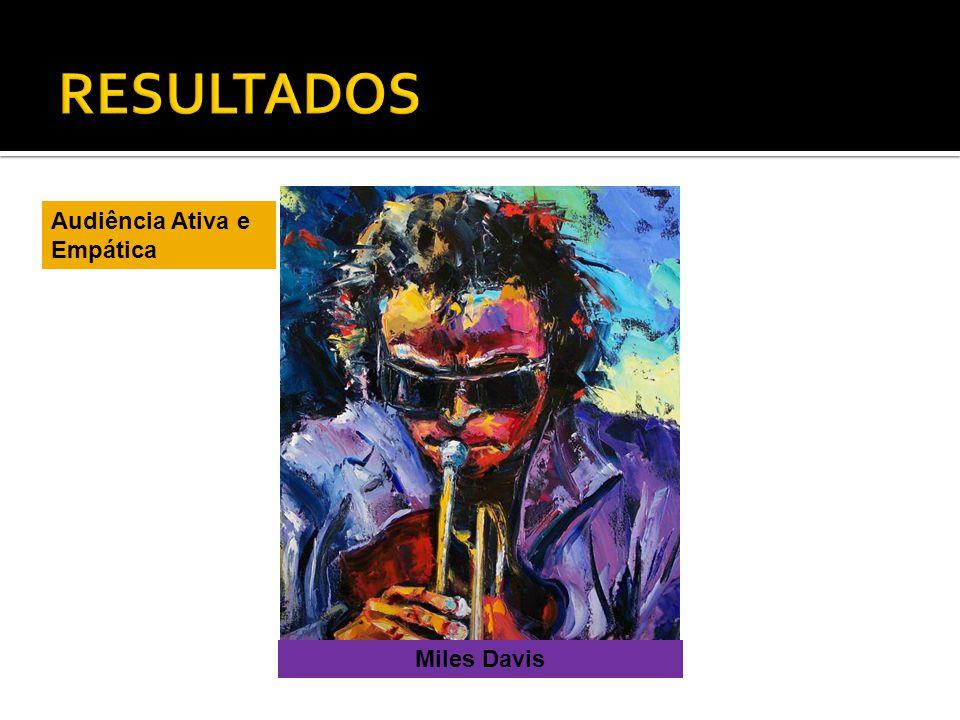 Audiência Ativa e Empática Miles Davis