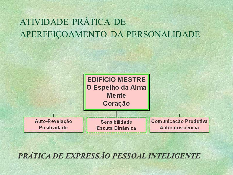 ATIVIDADE PRÁTICA DE APERFEIÇOAMENTO DA PERSONALIDADE PRÁTICA DE EXPRESSÃO PESSOAL INTELIGENTE