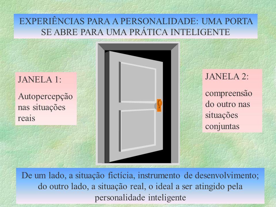 EXPERIÊNCIAS PARA A PERSONALIDADE: UMA PORTA SE ABRE PARA UMA PRÁTICA INTELIGENTE JANELA 1: Autopercepção nas situações reais JANELA 2: compreensão do outro nas situações conjuntas De um lado, a situação fictícia, instrumento de desenvolvimento; do outro lado, a situação real, o ideal a ser atingido pela personalidade inteligente