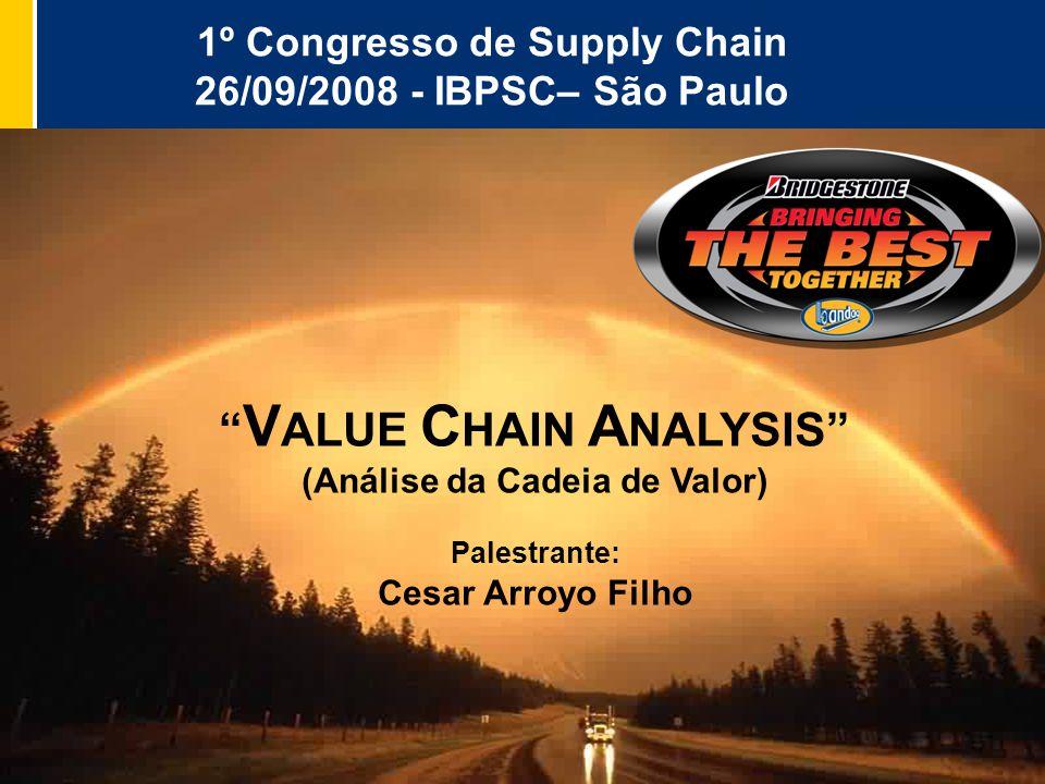 1 1 1º Congresso de Supply Chain 26/09/2008 - IBPSC– São Paulo V ALUE C HAIN A NALYSIS (Análise da Cadeia de Valor) Palestrante: Cesar Arroyo Filho
