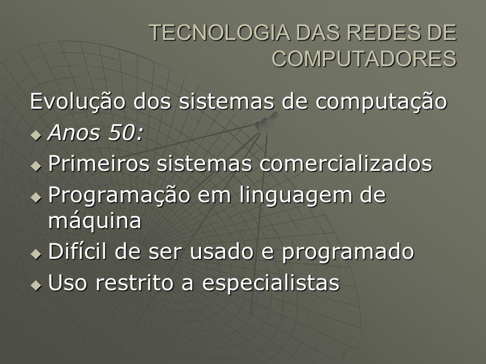 TECNOLOGIA DAS REDES DE COMPUTADORES Evolução dos sistemas de computação  Anos 50:  Primeiros sistemas comercializados  Programação em linguagem de máquina  Difícil de ser usado e programado  Uso restrito a especialistas