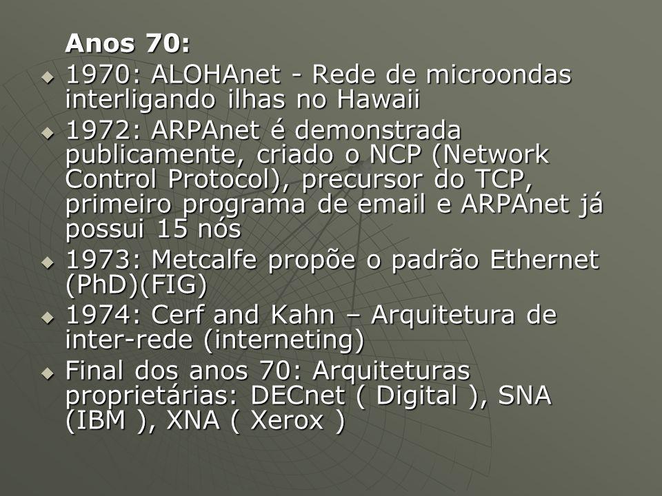 Anos 80:  Surgimento do  computador pessoal (PC)  Descentralização dos CPDs  Primeiras redes de PCs  Integração PCs + Mainframes  Redes tornam-se essenciais nas empresas Na Internet...