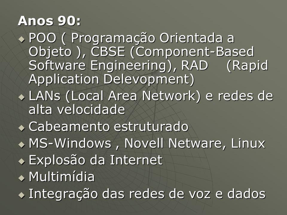 Anos 90:  POO ( Programação Orientada a Objeto ), CBSE (Component-Based Software Engineering), RAD (Rapid Application Delevopment)  LANs (Local Area Network) e redes de alta velocidade  Cabeamento estruturado  MS-Windows, Novell Netware, Linux  Explosão da Internet  Multimídia  Integração das redes de voz e dados