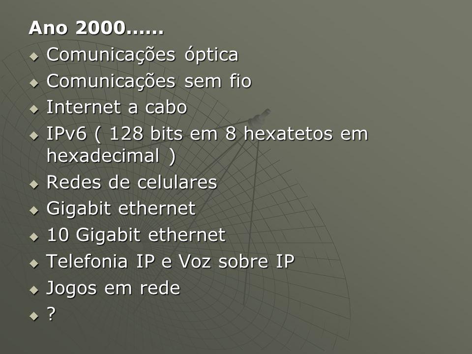   O Mundo antes das Redes de Computadores...