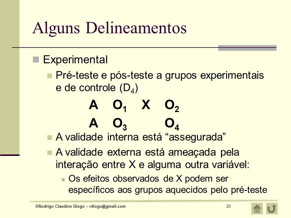 ©Rodrigo Claudino Diogo – rdiogo@gmail.com20 Alguns Delineamentos Experimental Pré-teste e pós-teste a grupos experimentais e de controle (D 4 ) O1O1
