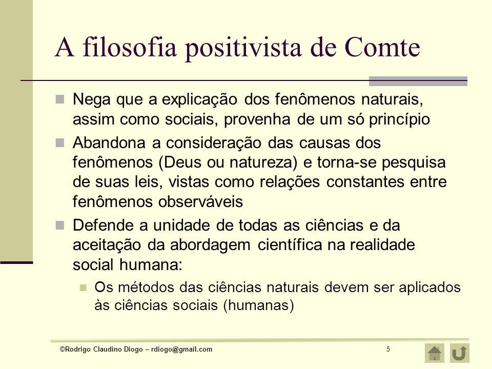 ©Rodrigo Claudino Diogo – rdiogo@gmail.com5 A filosofia positivista de Comte Nega que a explicação dos fenômenos naturais, assim como sociais, provenh