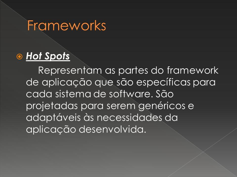  Hot Spots Representam as partes do framework de aplicação que são específicas para cada sistema de software. São projetadas para serem genéricos e a