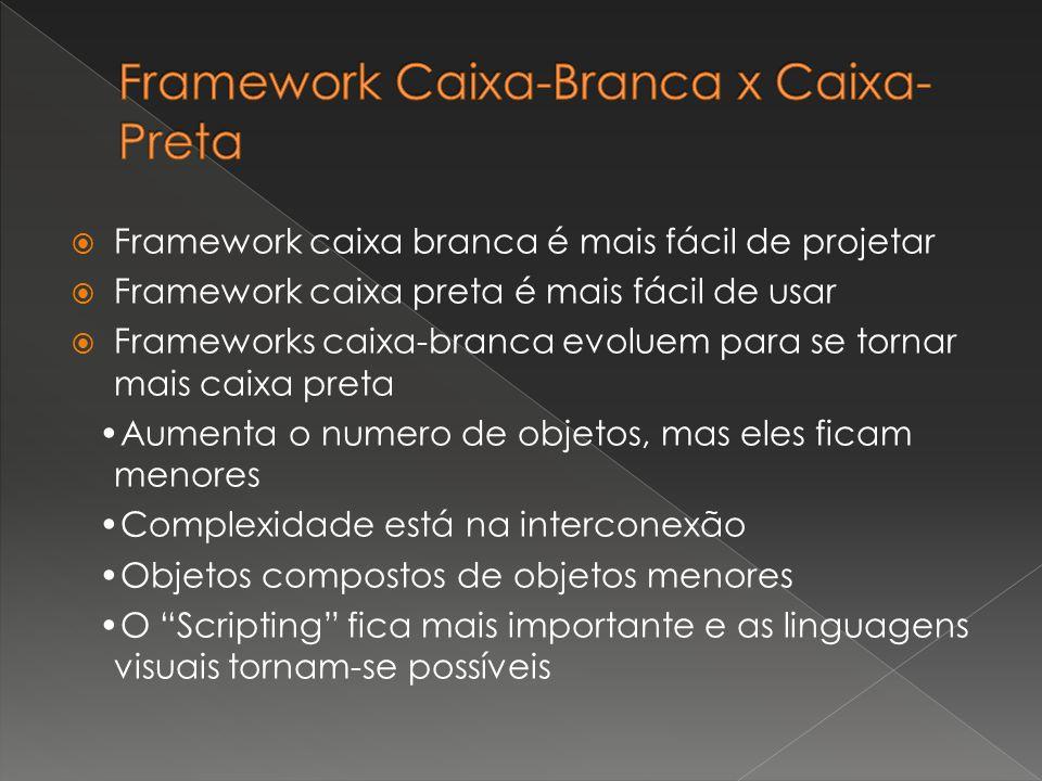  Framework caixa branca é mais fácil de projetar  Framework caixa preta é mais fácil de usar  Frameworks caixa-branca evoluem para se tornar mais caixa preta Aumenta o numero de objetos, mas eles ficam menores Complexidade está na interconexão Objetos compostos de objetos menores O Scripting fica mais importante e as linguagens visuais tornam-se possíveis