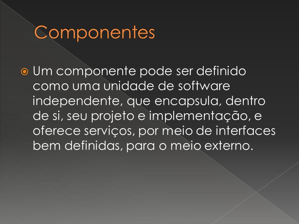  Um componente pode ser definido como uma unidade de software independente, que encapsula, dentro de si, seu projeto e implementação, e oferece serviços, por meio de interfaces bem definidas, para o meio externo.