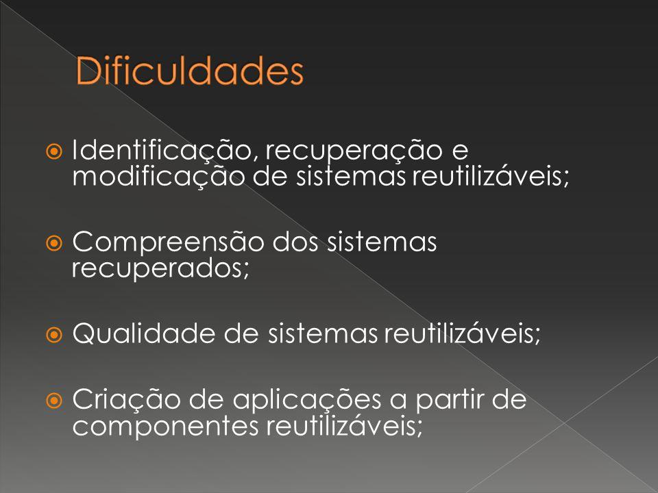 Identificação, recuperação e modificação de sistemas reutilizáveis;  Compreensão dos sistemas recuperados;  Qualidade de sistemas reutilizáveis;  Criação de aplicações a partir de componentes reutilizáveis;