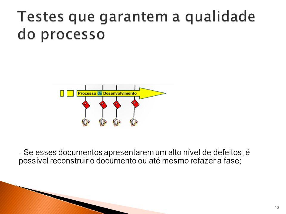 10 - Se esses documentos apresentarem um alto nível de defeitos, é possível reconstruir o documento ou até mesmo refazer a fase;